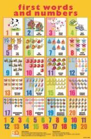 Math Wall Charts